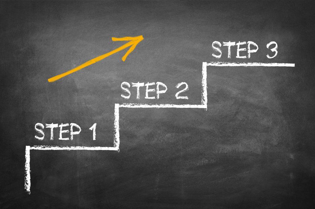Consulenza finanziaria: cos'è, qual è la migliore e perché ne hai bisogno?